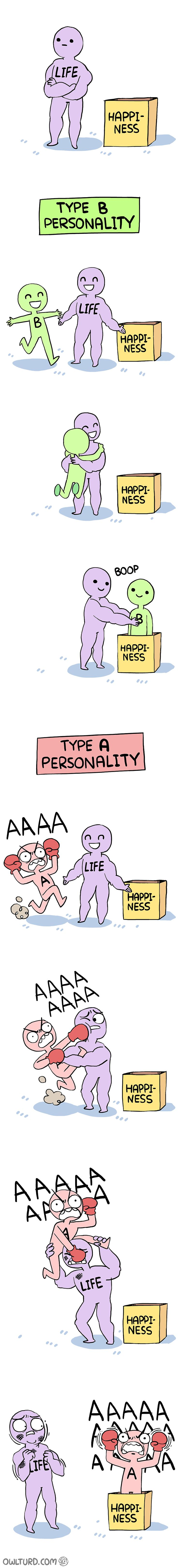 type a vs type b personality essay  type a vs type b personality essay
