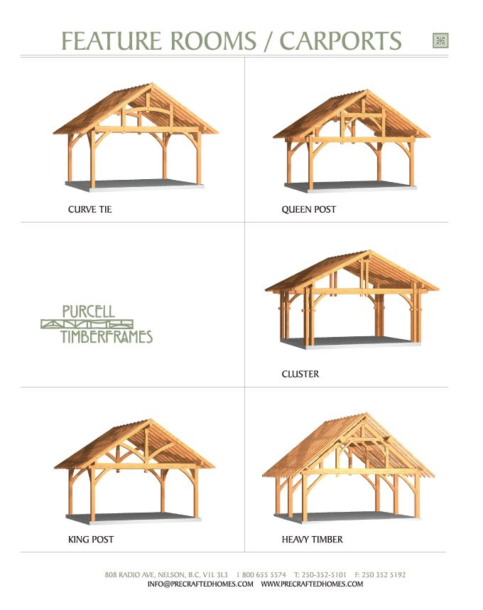 http://www.mobilehomemaintenanceoptions.com/mobilehomecarportideas.php has some shopping and installation tips regarding carports for mobile homes.