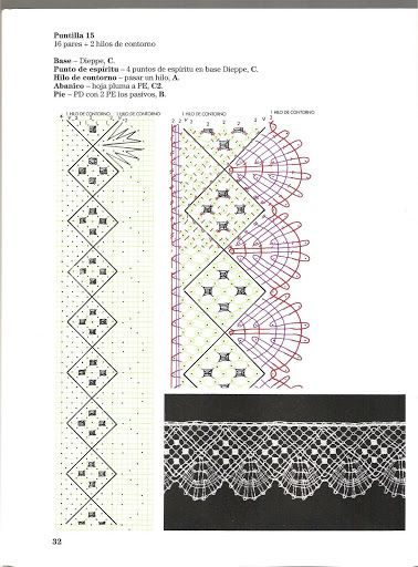101 Picados para hacer encaje de Bolillos(Robin Lewis- wild) - rosi ramos - Álbumes web de Picasa