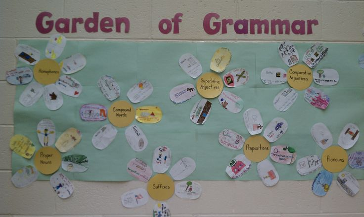 """Garden of Grammar"" bulletin board - the center is the part of speech or other grammar items (adjectives, adverbs, prepositions, prefixes,homophones, etc) then the students create examples for the petals.  I have the kids write an example of that part of speech, create a small picture, and write the word in an original sentence.  It's a quick grammar review. Happy Spring!"