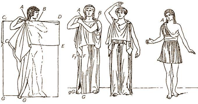 Лекала исторического греческого костюма