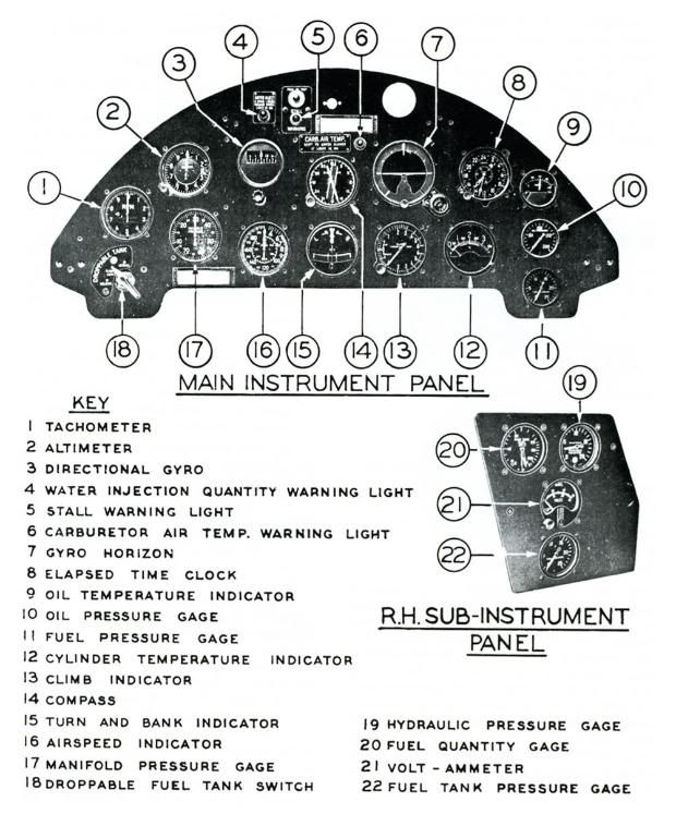Kenwood Instrument Panel Labeled : Images about vought f u corsair on pinterest
