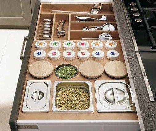 Más de 25 ideas increíbles sobre Ordnungssystem küche en Pinterest - schubladen ordnungssystem küche