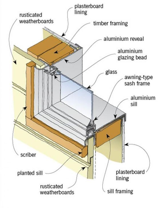 Image Result For Reveal Building Construction Window
