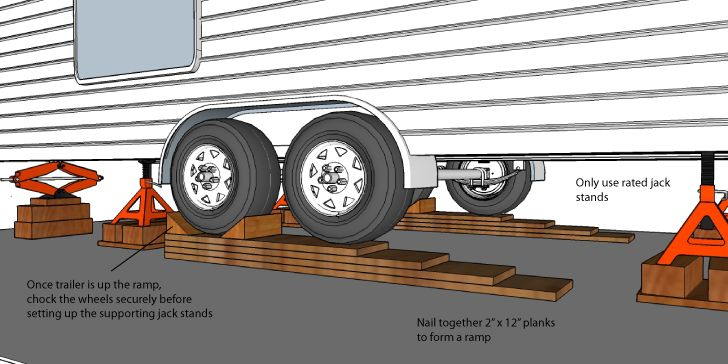 Positioning a trailer on a ramp prior to flipping the axle position