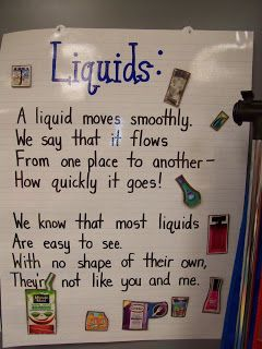 States of Matter | Solids Poem, Liquids Poem and Gases Poem for Week 13 Science for Classical Conversations Cycle 2 | for use at home Also for Cycle 1 and Cycle 3 HERE THEY ARE ALL ON ONE PAGE.  from Mrs. Terhune's First Grade