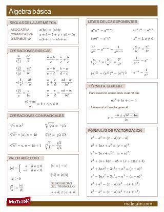 Formulario algebra basica
