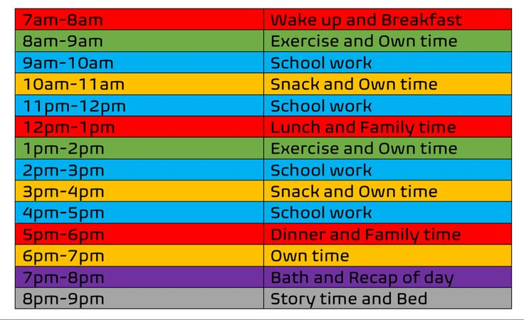 My Timetable For Keeping Healthy Happy And Not On Screens All Day