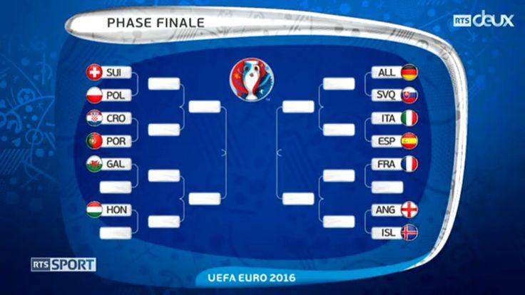 rencontres euro 2016 Le Port