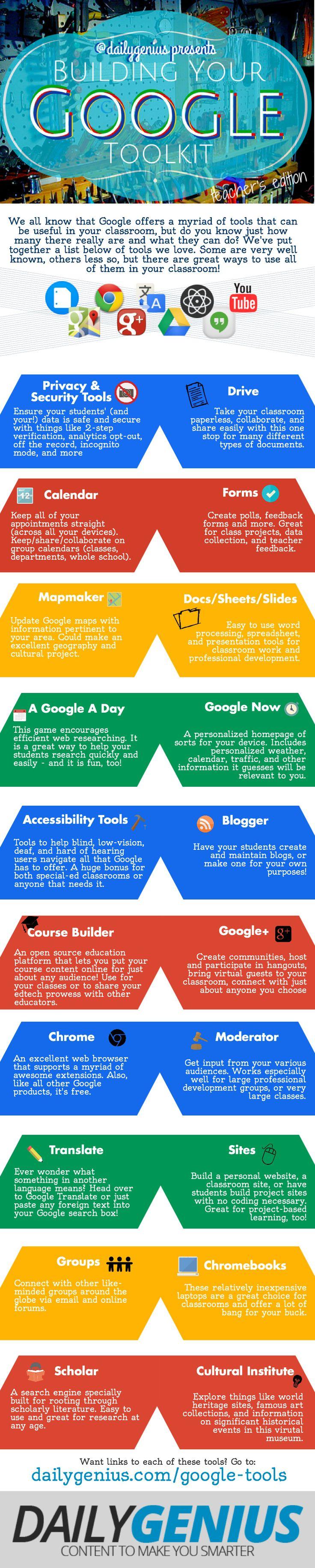 google tools for #teachers #education