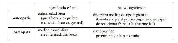 Osteópatas homónimos | por Miquel Vidal | Extraductor Comisión Europea | Boletín puntoycoma Marzo/abril 2017
