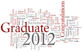 Graduation Word Cloud for friends, with their names and random words associated with their friendship