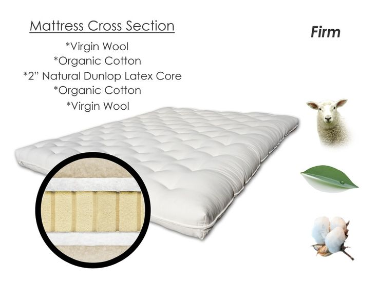 Comfort Rest Chemical Free Wool Latex Futon Mattress Organic Cotton 2 Of 8 Inch Firm