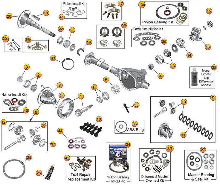23 best Jeep TJ Parts Diagrams images – Jeep Tj Wrangler Engine Diagram