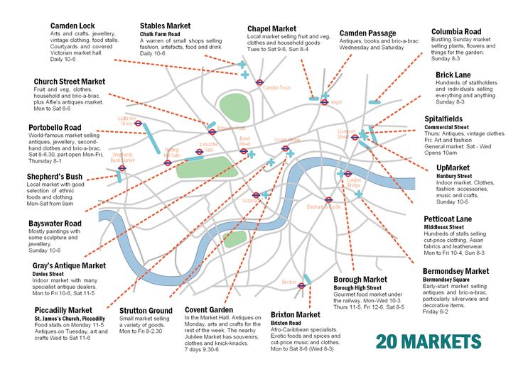 Street Markets of London: Handy Printable Map Guides You To London's Best 20 Markets - Which is Your Favorite? - Londontopia