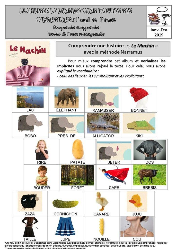 La Sieste De Moussa Personnages : sieste, moussa, personnages, Utilisation, Méthode, Narramus, Machin