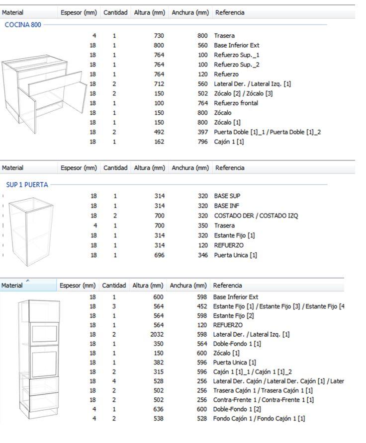 25 best ideas about cocinas modulares on pinterest - Planos de cocinas ...