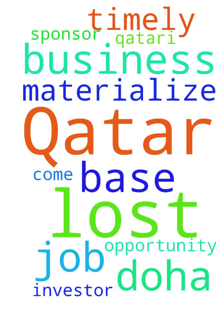 I am base in Doha Qatar and lost my job, - I am base in Doha Qatar and lost my job, a business opportunity timely come and I need Qatari investor and sponsor to materialize the business. So help me God. Posted at: https://prayerrequest.com/t/nla #pray #prayer #request #prayerrequest