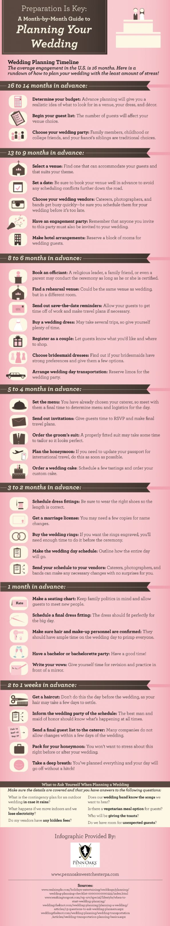 This is the best one I've seen! Very detailed and practical.   Preparation Is Key: A Month-by-Month Guide to Planning Your Wedding
