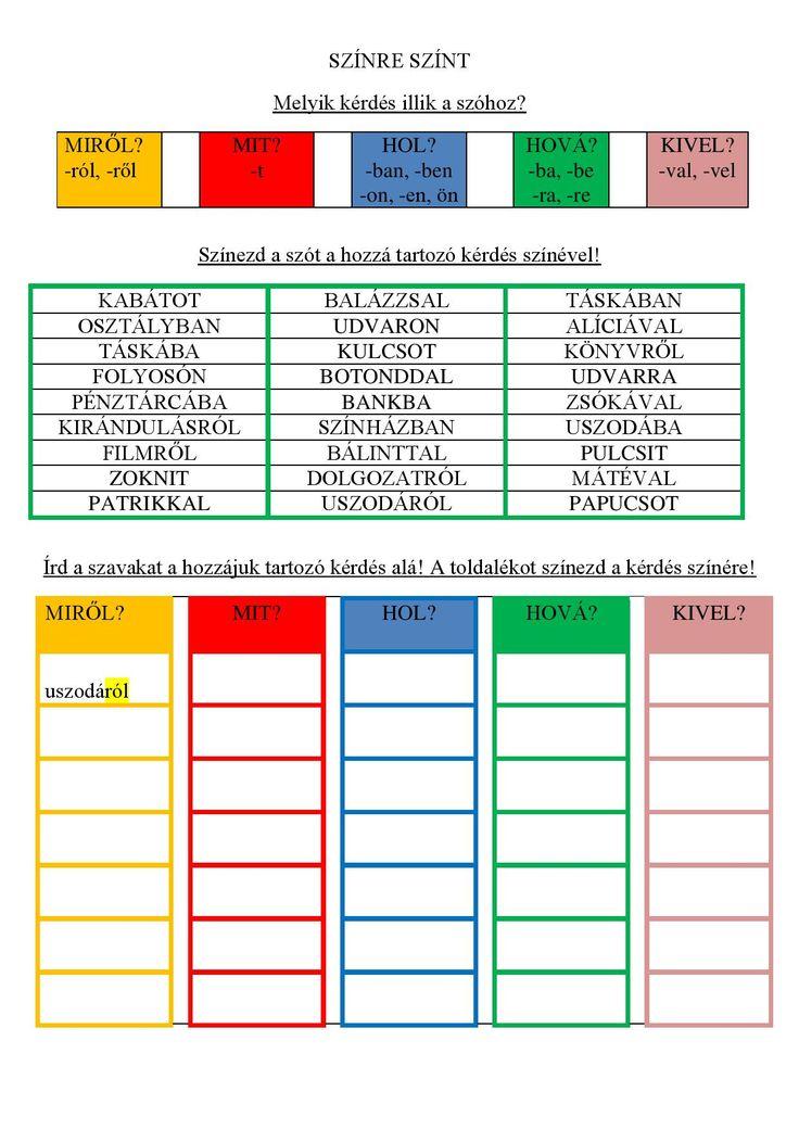 szótő és toldalék www.juditsuli.blogspot.hu