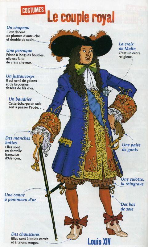 Louis XIV en costume de cour au XVIIe siècle