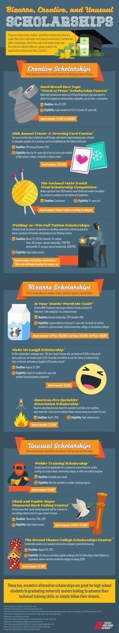 Unusual college scholarship are ALL over the internet. Use this infographic to see if you or your student qualifies and apply apply apply!