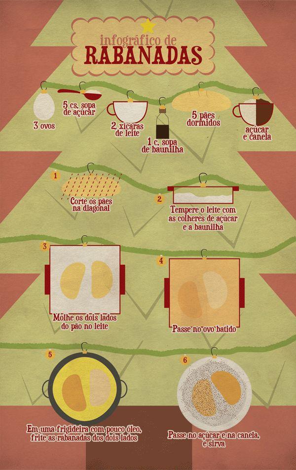 Infográfico com receita de rabanada
