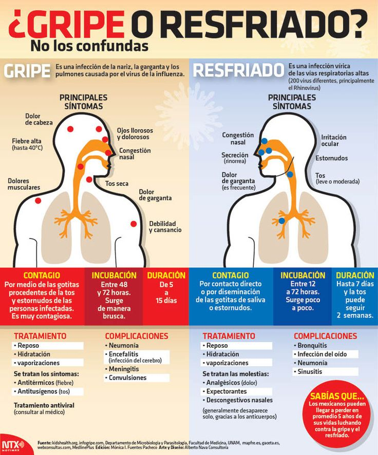 19 best Refritos o Influenza, Catarro images on Pinterest