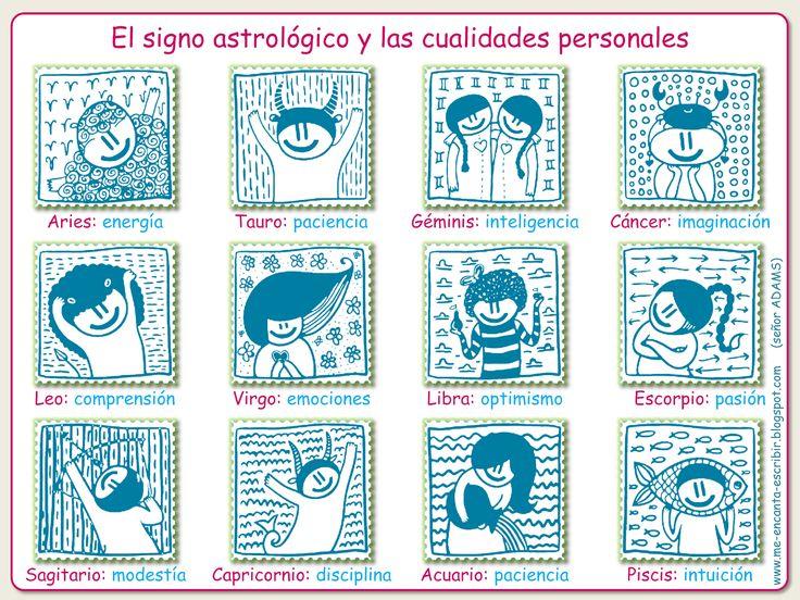 I, 10 - Me encanta escribir en español: ¿Cuál es tu signo astrológico? ¿Cómo eres? (cualidades personales)