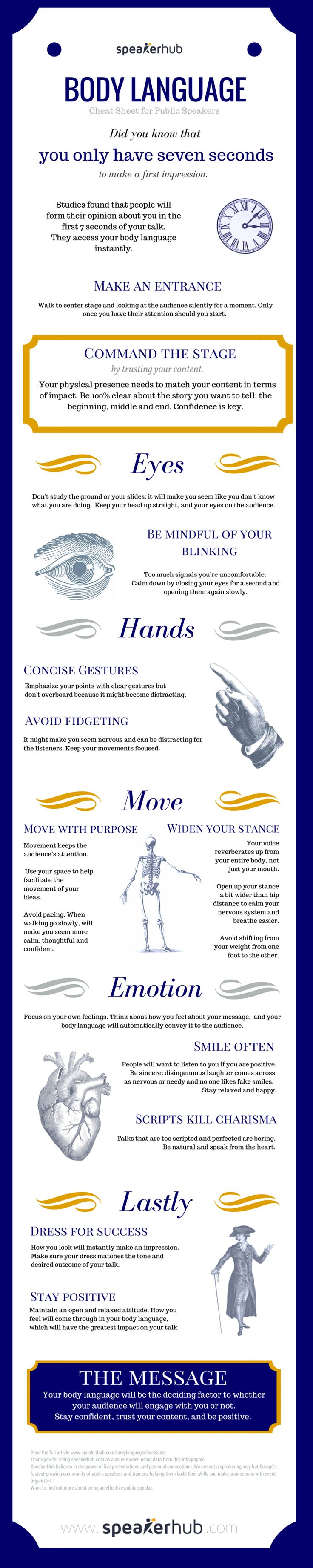 Body Language Cheat Sheet for Public Speakers