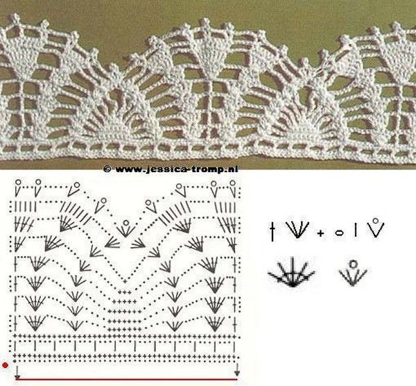 Comprueba los gráficos, y aprende cómo hacer más de 150 puntos (bordas) en ganchillo con imágenes. Hay varias bordas de ganchillo, que se puedem aplicar en diversos proyectos en crochet … Elige a tu favorito …
