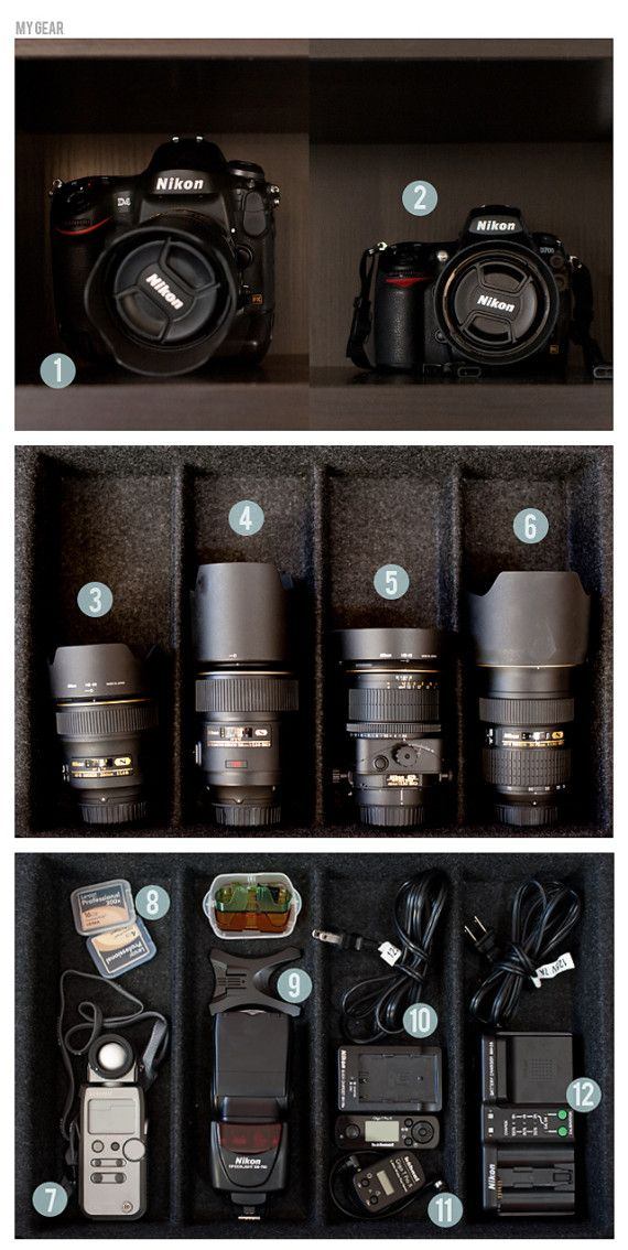 Keep your camera lenses, cords and SD cards in the same place. And coordinate them. Lenses on one side and matching equipment on the other.