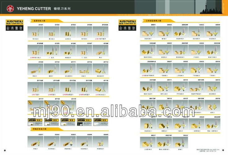 Image Router Bit Speed Chart Tat Router Bits Dremel