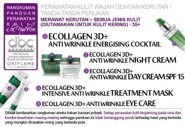 Ecollagen 3D+ Anti Wrinkle Energising Cocktail | Ecollagen 3D+ Anti Wrinkle Night Cream | Ecollagen 3D+ Anti Wrinkle Day Cream SPF 15 | Ecollagen 3D+ Anti Wrinkle Treatment Mask | Ecollagen 3D+ Anti Wrinkle  Eye Care |   #perawatan #kulit #wajah #kerutan #penuaan  #merawat #semuajenis #kulit #kering #35+ #tipsdBCN #Oriflame