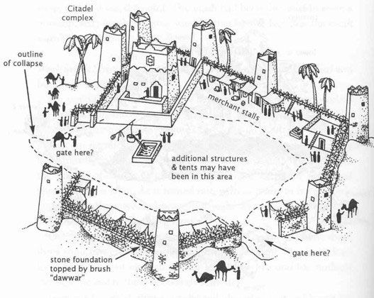 A sketch of Iram of the Pillars