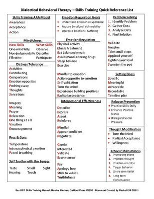 Hood River DBT @ Turtle Dove Counseling: DBT Skills Poster