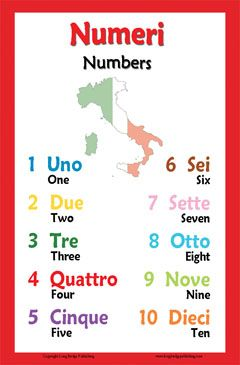 Italian Language Poster - Number Chart for Classroom and Playroom with the numbers from one to ten