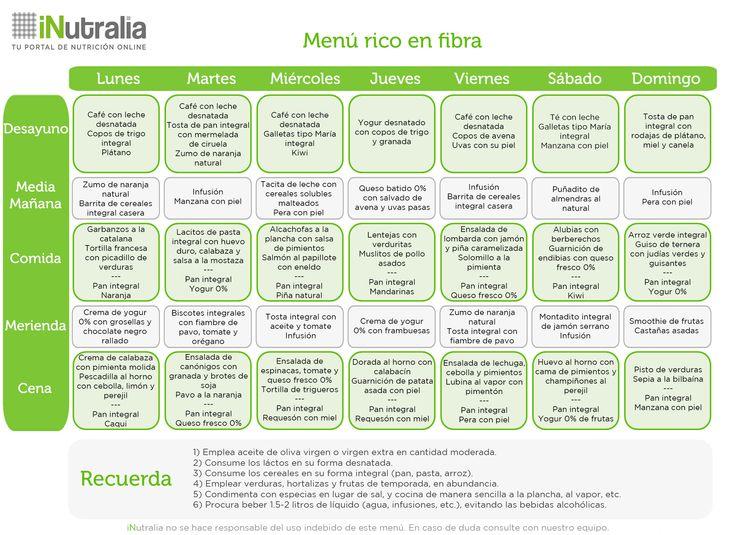 iNutralia   Menú semanal rico en fibra