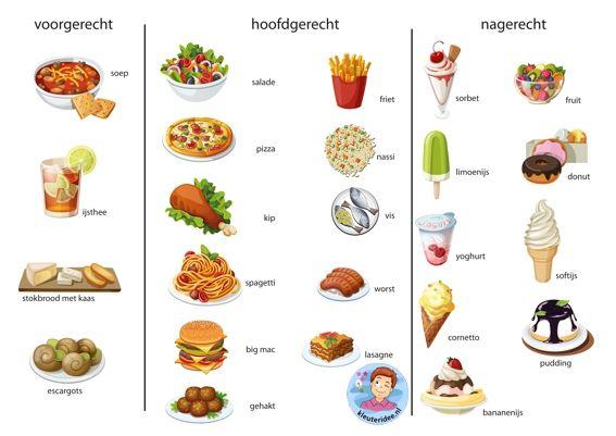 Een menukaart schrijven met kleuters keuzelijst thema-restaurant kijk voor mee…