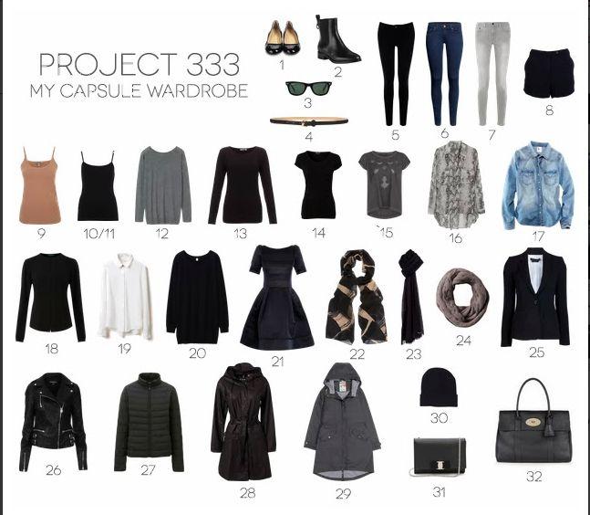 Project 333 - wardrobe capsule