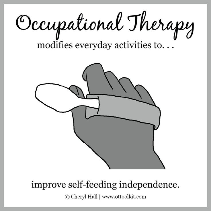ADL Adaptations * by Occupational Therapy Toolkit in 2020