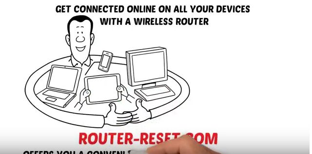 Router-Rest is an online web portal which gives you pricing details of each wireless router by offering Quick comparison of routers in 5 different categories (ultra high-end, high-end, mid-to high-end, mid-end and low-end). Learn more about it on https://www.router-reset.com/ultimate-wireless-router-buying-guide.