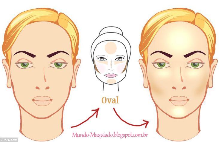 ❀❀ Mundo Maquiado ❀❀: Saiba o contorno e iluminação ideal para cada formato de rosto