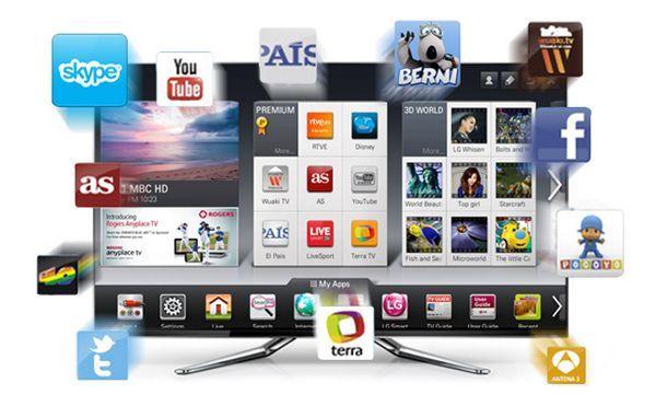 Tot ce ai nevoie pentru a alege cel mai bun televizor