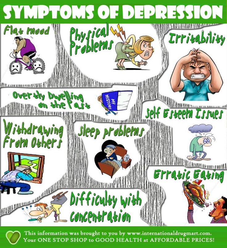25+ best ideas about symptoms of depression on pinterest, Skeleton