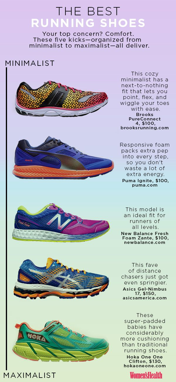 Depending on what type of runner you are, you may require a different type of shoe than you may think. This nifty guide from WomensHealth.com can help you decide.