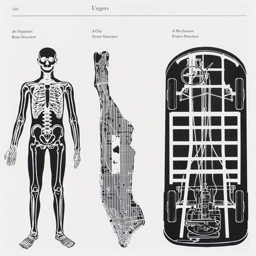 Oswald Mathias Ungers, City Metaphors, 1976. [© Ungers Archiv für Architekturwissenschaft UAA]