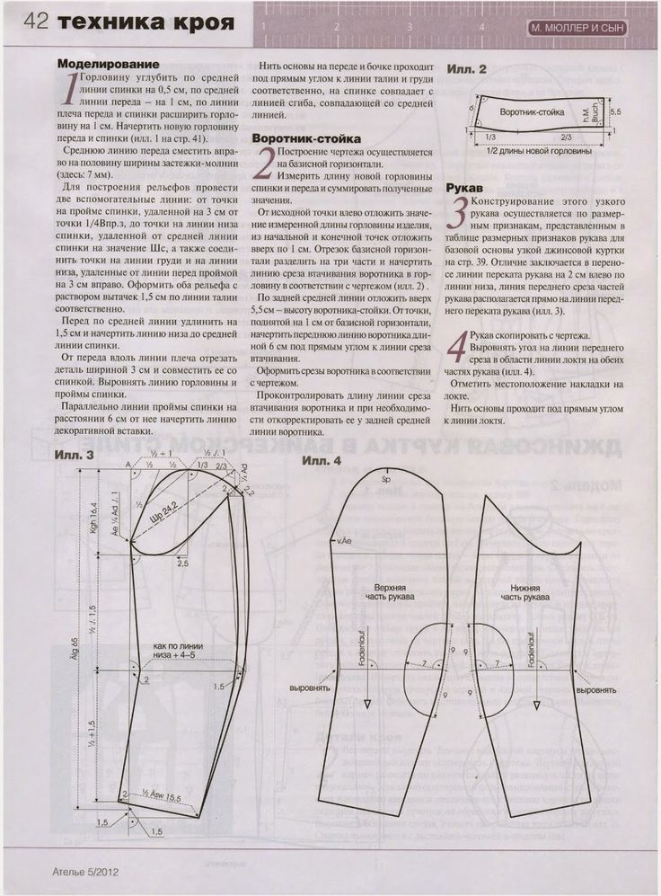 modelist kitapları: male mounting patterns