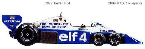 1977 Tyrrell P34 Ford V-8