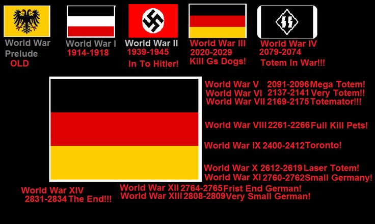 World War Germany